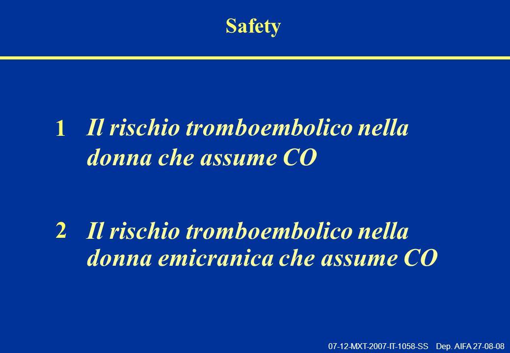 07-12-MXT-2007-IT-1058-SS Dep. AIFA 27-08-08 Il rischio tromboembolico nella donna che assume CO Il rischio tromboembolico nella donna emicranica che