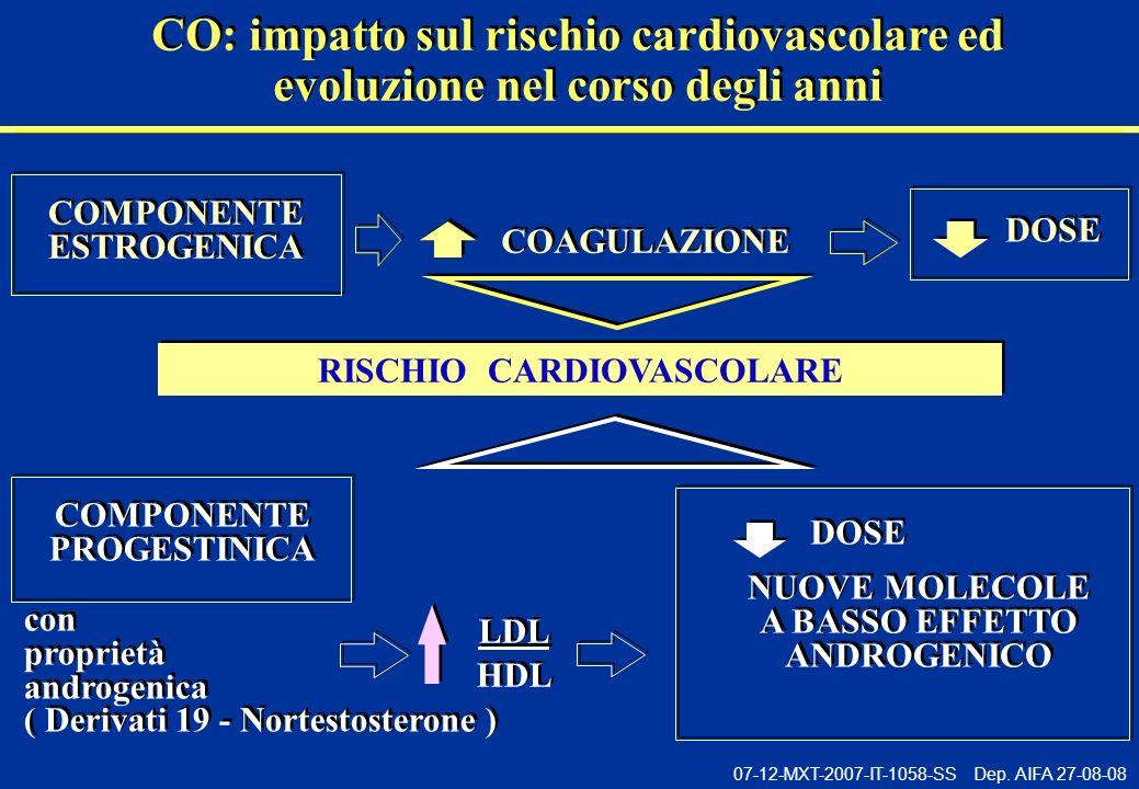 07-12-MXT-2007-IT-1058-SS Dep. AIFA 27-08-08 CO: impatto sul rischio cardiovascolare ed evoluzione nel corso degli anni RISCHIO CARDIOVASCOLARE NUOVE