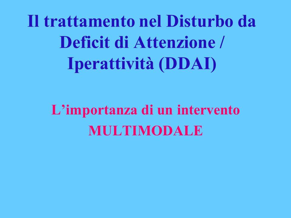 Il trattamento nel Disturbo da Deficit di Attenzione / Iperattività (DDAI) Limportanza di un intervento MULTIMODALE