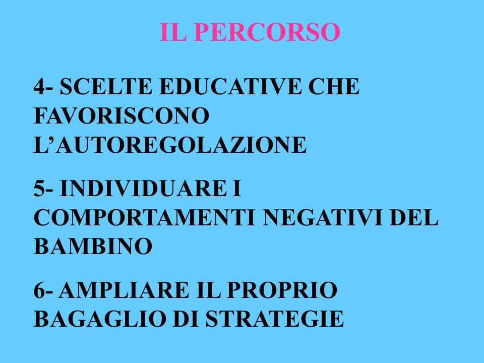 IL PERCORSO 4- SCELTE EDUCATIVE CHE FAVORISCONO LAUTOREGOLAZIONE 5- INDIVIDUARE I COMPORTAMENTI NEGATIVI DEL BAMBINO 6- AMPLIARE IL PROPRIO BAGAGLIO D