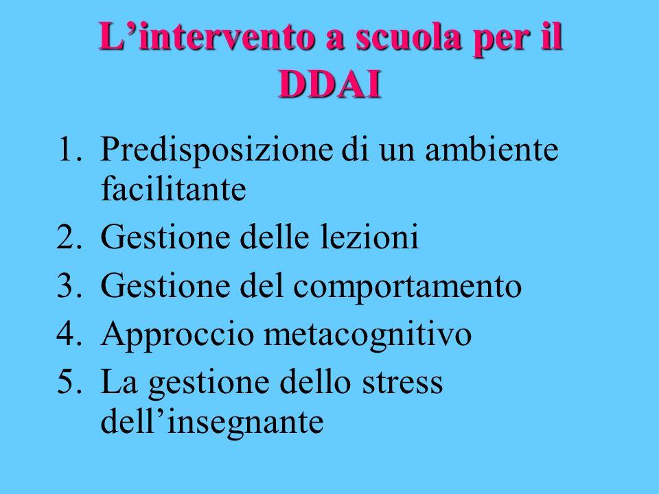 Lintervento a scuola per il DDAI 1.Predisposizione di un ambiente facilitante 2.Gestione delle lezioni 3.Gestione del comportamento 4.Approccio metaco