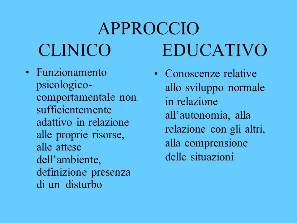 APPROCCIO CLINICO EDUCATIVO Funzionamento psicologico- comportamentale non sufficientemente adattivo in relazione alle proprie risorse, alle attese de