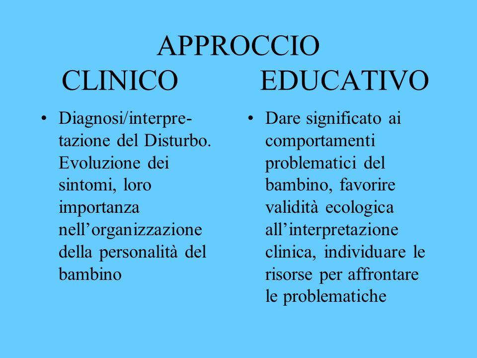 APPROCCIO CLINICO EDUCATIVO Diagnosi/interpre- tazione del Disturbo. Evoluzione dei sintomi, loro importanza nellorganizzazione della personalità del