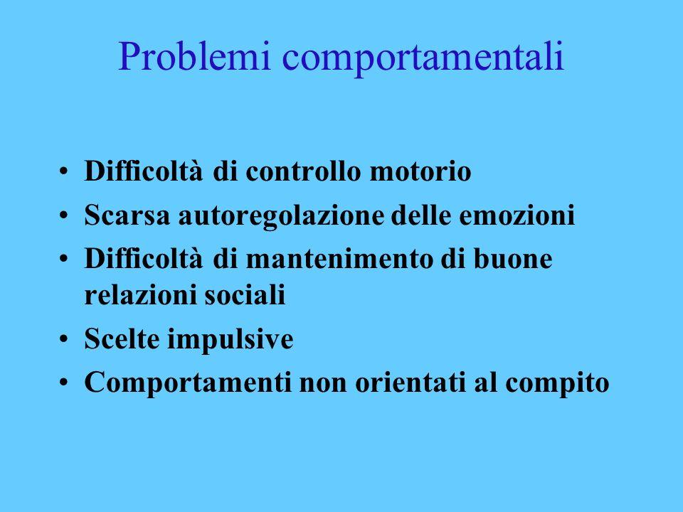 Problemi comportamentali Difficoltà di controllo motorio Scarsa autoregolazione delle emozioni Difficoltà di mantenimento di buone relazioni sociali S