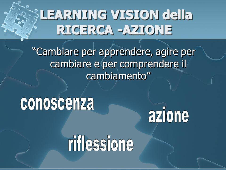 LEARNING VISION della RICERCA -AZIONE LEARNING VISION della RICERCA -AZIONE Cambiare per apprendere, agire per cambiare e per comprendere il cambiamento