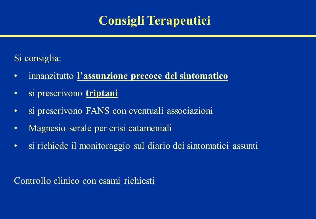 Consigli Terapeutici Si consiglia: innanzitutto lassunzione precoce del sintomatico si prescrivono triptani si prescrivono FANS con eventuali associaz