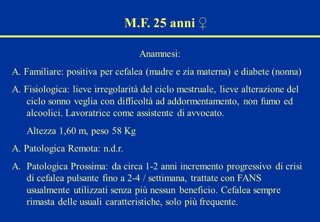 M.F. 25 anni Anamnesi: A. Familiare: positiva per cefalea (madre e zia materna) e diabete (nonna) A. Fisiologica: lieve irregolarità del ciclo mestrua