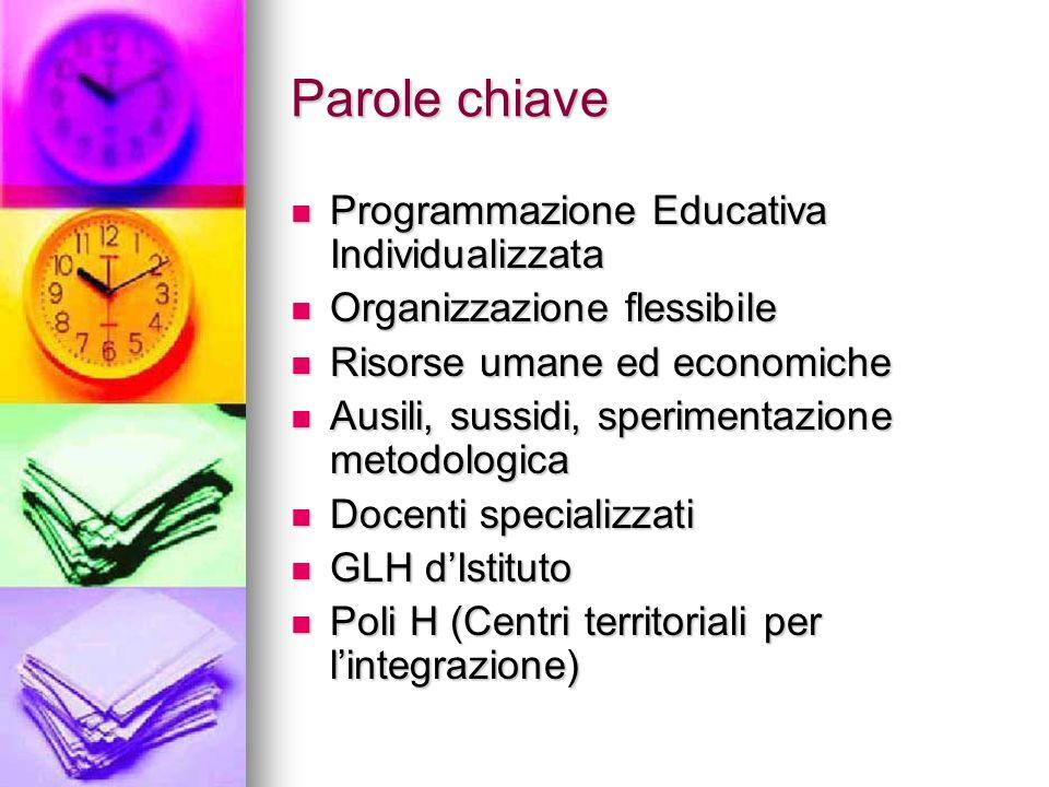Parole chiave Programmazione Educativa Individualizzata Programmazione Educativa Individualizzata Organizzazione flessibile Organizzazione flessibile