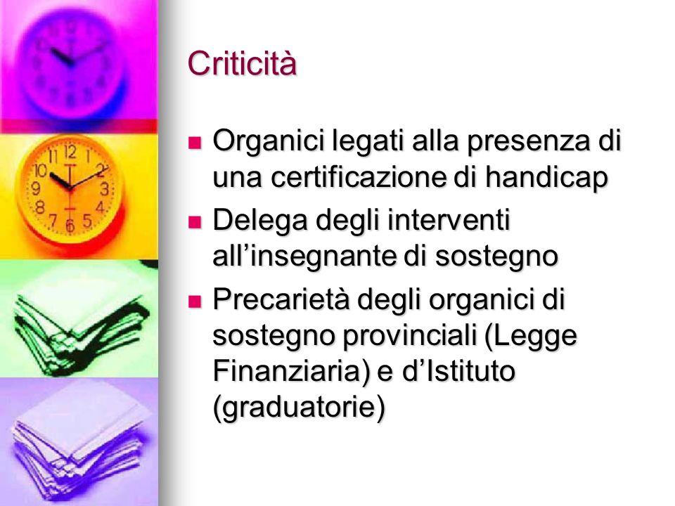 Criticità Organici legati alla presenza di una certificazione di handicap Organici legati alla presenza di una certificazione di handicap Delega degli