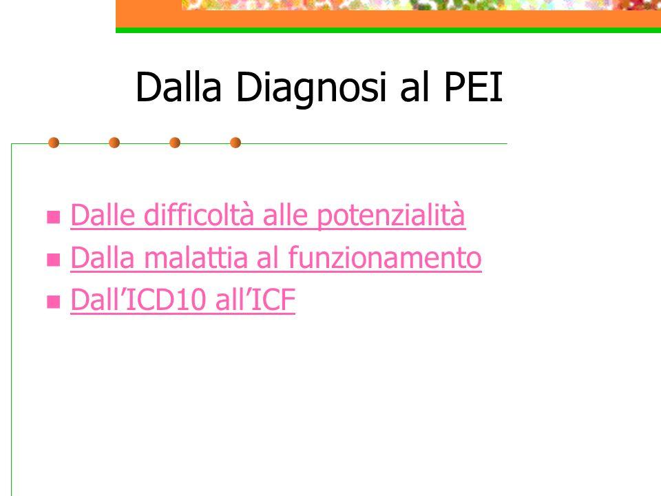 Dalla Diagnosi al PEI Dalle difficoltà alle potenzialità Dalla malattia al funzionamento DallICD10 allICF