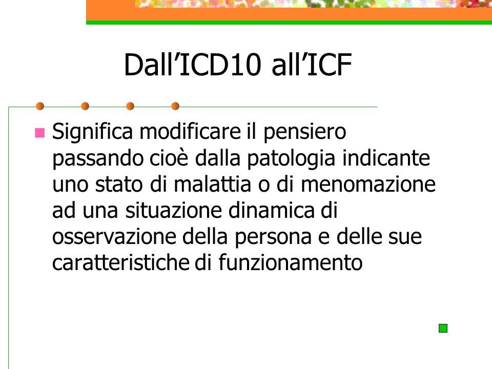 DallICD10 allICF Significa modificare il pensiero passando cioè dalla patologia indicante uno stato di malattia o di menomazione ad una situazione dinamica di osservazione della persona e delle sue caratteristiche di funzionamento