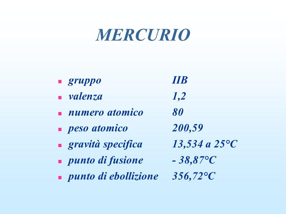 MERCURIO n gruppoIIB n valenza1,2 n numero atomico80 n peso atomico200,59 n gravità specifica13,534 a 25°C n punto di fusione- 38,87°C n punto di ebol