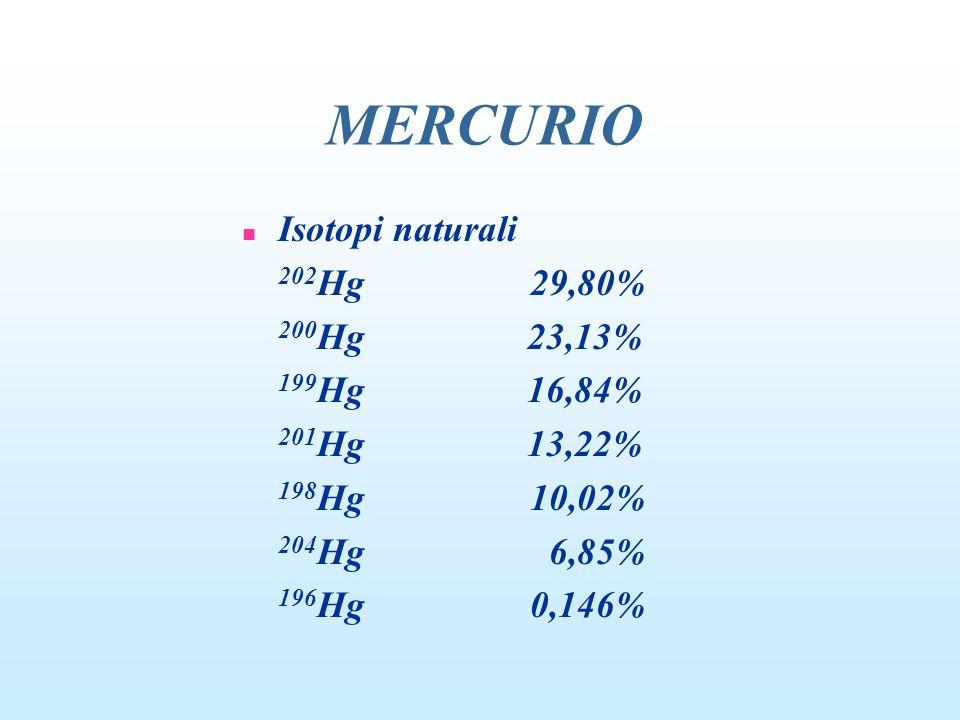 TOSSICITA Metilmercurio EFFETTO CRITICO: n adulti: parestesia n esposizione prenatale: ritardo psicomotorio MERCURIO
