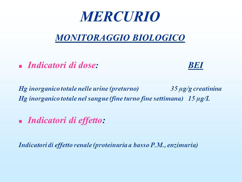 MONITORAGGIO BIOLOGICO n Indicatori di dose :BEI Hg inorganico totale nelle urine (preturno) 35 µg/g creatinina Hg inorganico totale nel sangue (fine