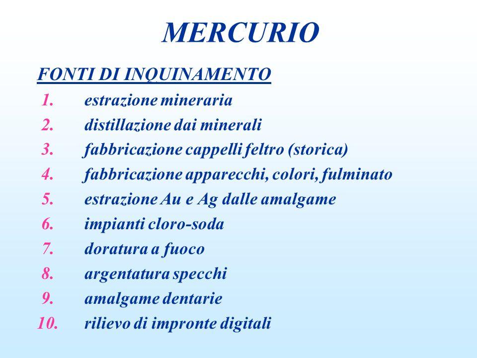 TOSSICITA vapori di mercurio: n acuta: bronchite corrosiva e polmonite interstiziale n cronica: sindrome ASTENICO-VEGETATIVA (micromercurialismo) MERCURIO