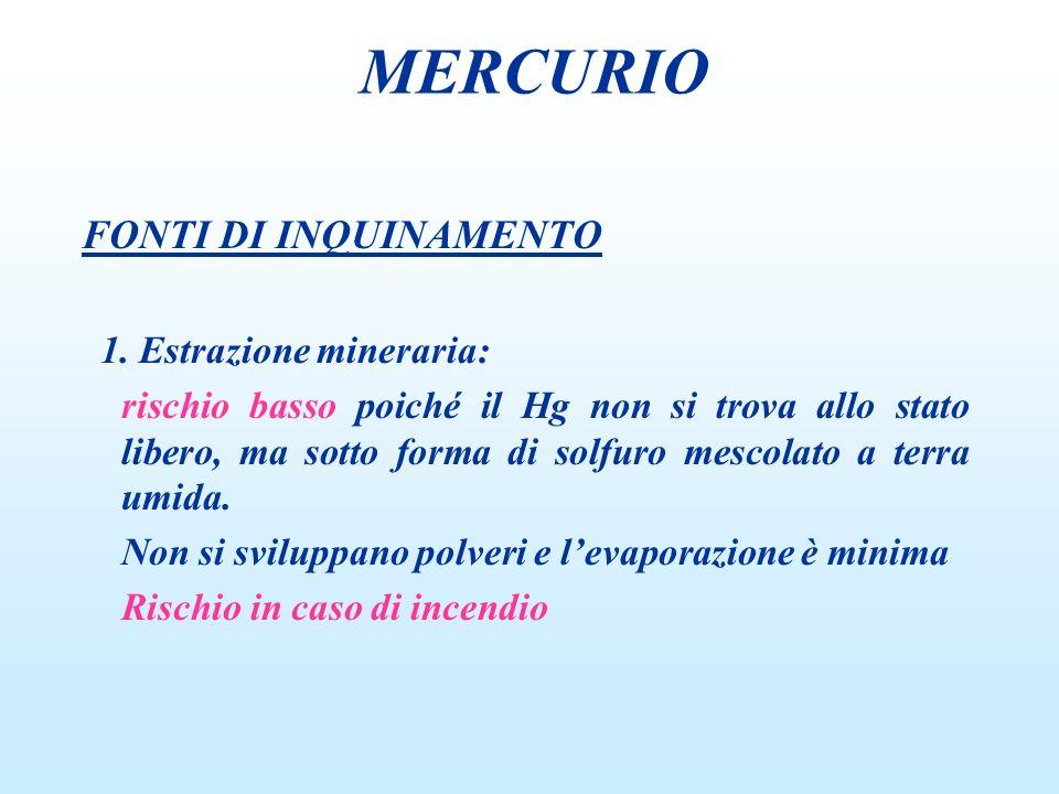MONITORAGGIO BIOLOGICO n Indicatori di dose :BEI Hg inorganico totale nelle urine (preturno) 35 µg/g creatinina Hg inorganico totale nel sangue (fine turno fine settimana)15 µg/L n Indicatori di effetto: Indicatori di effetto renale (proteinuria a basso P.M., enzimuria) MERCURIO