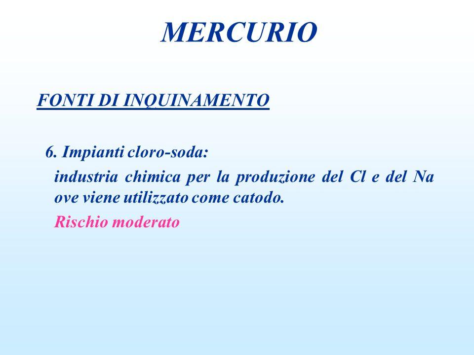 FONTI DI INQUINAMENTO 6. Impianti cloro-soda: industria chimica per la produzione del Cl e del Na ove viene utilizzato come catodo. Rischio moderato M