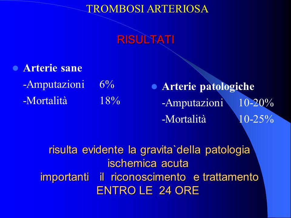RISULTATI Arterie sane -Amputazioni6% -Mortalità18% Arterie patologiche -Amputazioni10-20% -Mortalità10-25% risulta evidente la gravita`della patologi