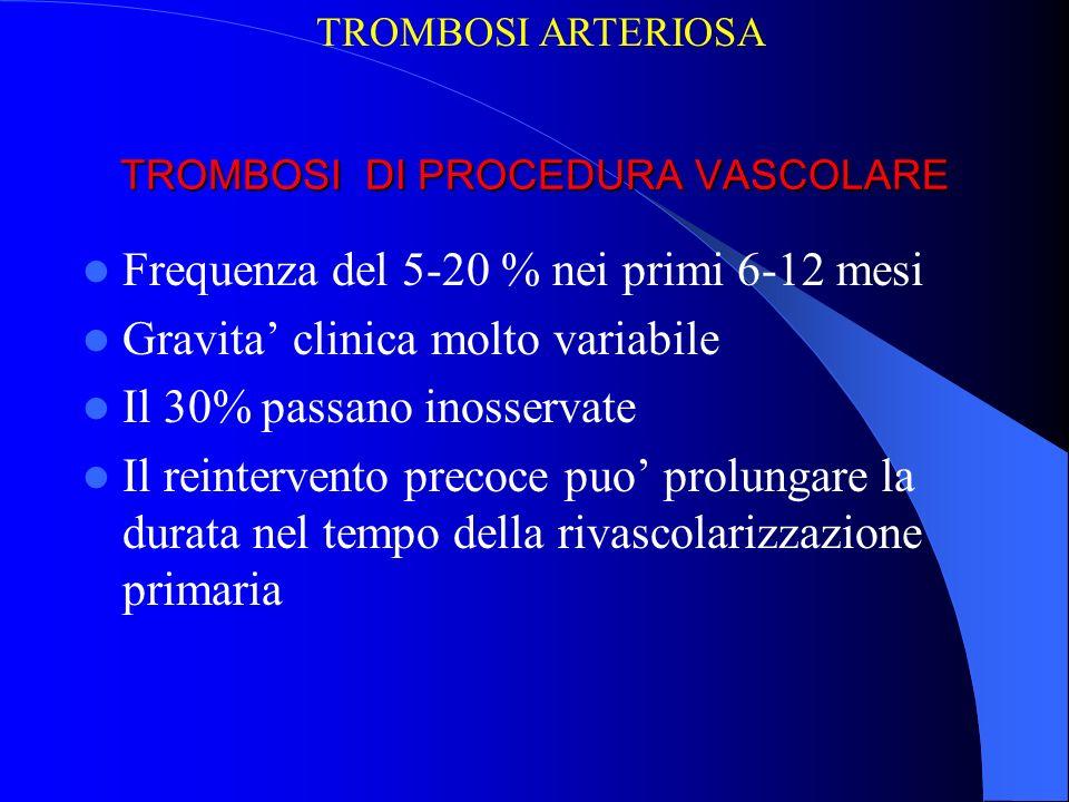 TROMBOSI DI PROCEDURA VASCOLARE Frequenza del 5-20 % nei primi 6-12 mesi Gravita clinica molto variabile Il 30% passano inosservate Il reintervento pr