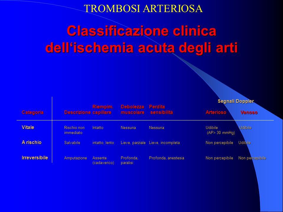 Classificazione clinica dellischemia acuta degli arti Segnali Doppler Riempim.DebolezzaPerdita CategoriaDescrizionecapillaremuscolare sensibilitàArter