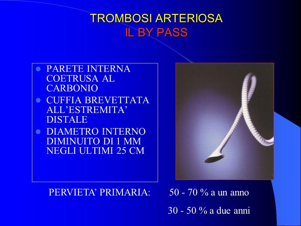TROMBOSI ARTERIOSA IL BY PASS PARETE INTERNA COETRUSA AL CARBONIO CUFFIA BREVETTATA ALLESTREMITA DISTALE DIAMETRO INTERNO DIMINUITO DI 1 MM NEGLI ULTI