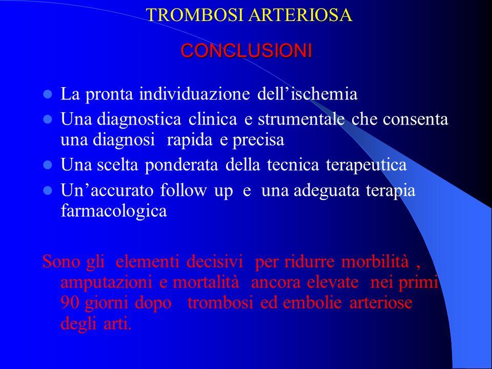 CONCLUSIONI La pronta individuazione dellischemia Una diagnostica clinica e strumentale che consenta una diagnosi rapida e precisa Una scelta ponderat
