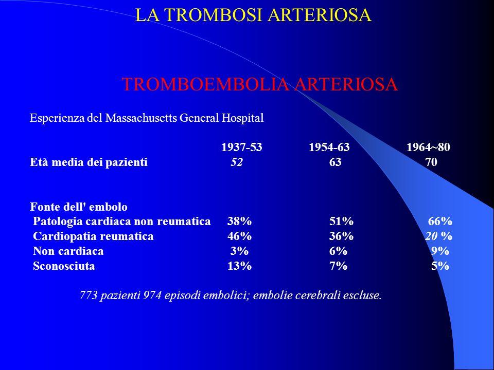 ATEROTROMBOSI: la terapia Trombolisi farmacologica Trombectomia meccanica Trombectomia con catetere di Fogarty PTA (intraoperatoria o dopo trombolisi) TEA By-Pass Nei quadri clinici lievi: eparina, prostanoidi antiaggreganti TROMBOSI ARTERIOSA