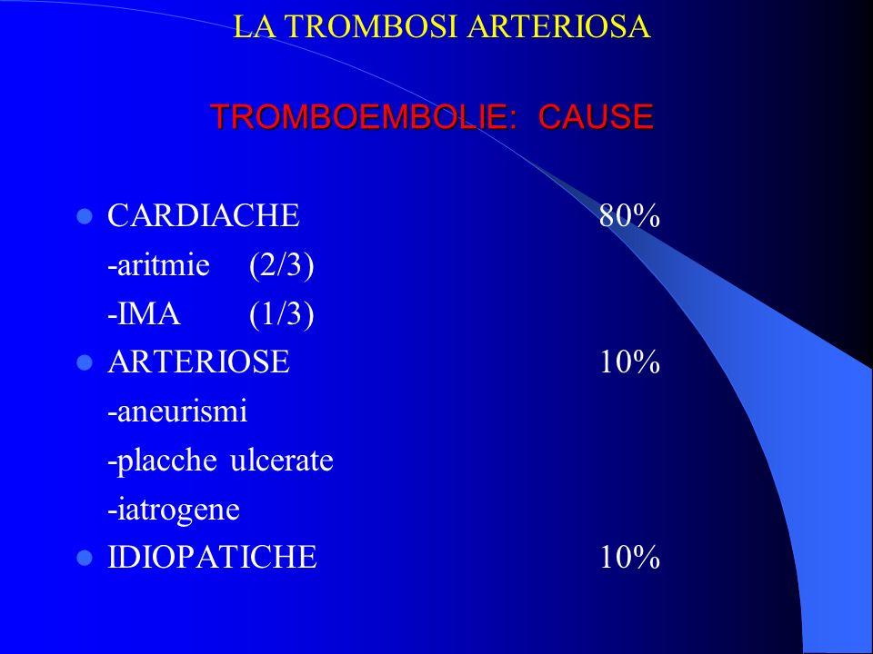 TROMBOEMBOLIE : SEDI Distretto femoropopliteotibiale50% Distretto iliaco22% Distretto viscerale7% -mesenteriche (5%) -renali(2%) Distretto TSA15% -carotidi (< 5%) -arto sup.(10%) Altre 6% TROMBOSI ARTERIOSA