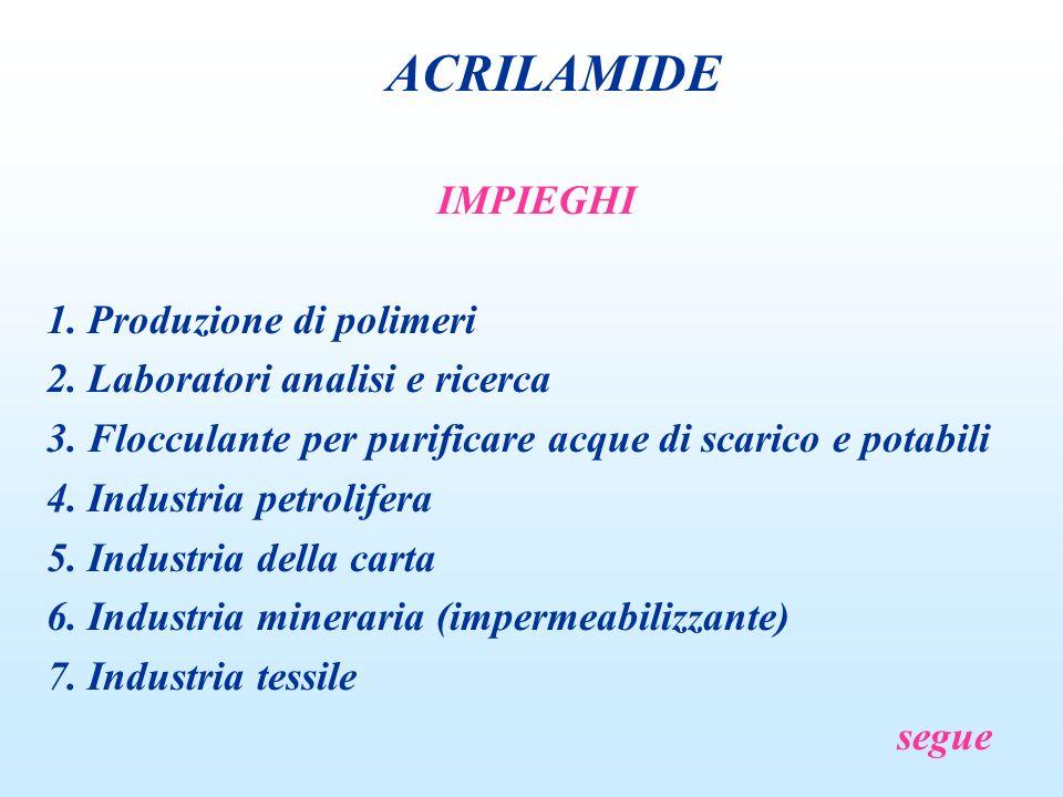 ESPOSIZIONE PROFESSIONALE 1.Usato come intermedio di sintesi 2.