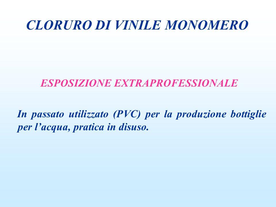 ESPOSIZIONE EXTRAPROFESSIONALE In passato utilizzato (PVC) per la produzione bottiglie per lacqua, pratica in disuso. CLORURO DI VINILE MONOMERO
