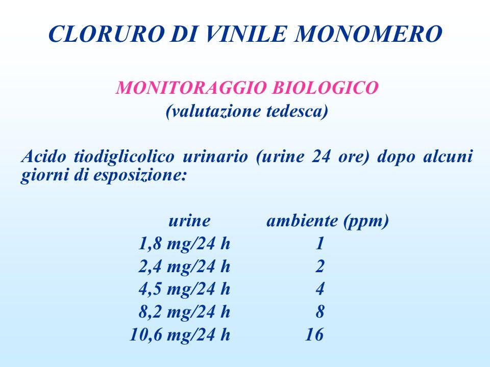 MONITORAGGIO BIOLOGICO (valutazione tedesca) Acido tiodiglicolico urinario (urine 24 ore) dopo alcuni giorni di esposizione: urineambiente (ppm) 1,8 m