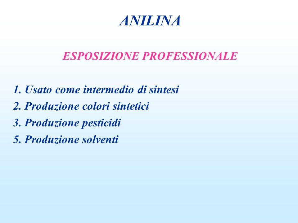ESPOSIZIONE PROFESSIONALE 1. Usato come intermedio di sintesi 2. Produzione colori sintetici 3. Produzione pesticidi 5. Produzione solventi ANILINA
