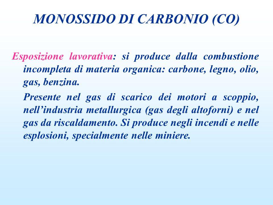 Esposizione lavorativa: si produce dalla combustione incompleta di materia organica: carbone, legno, olio, gas, benzina. Presente nel gas di scarico d