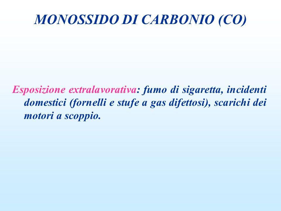 Esposizione extralavorativa: fumo di sigaretta, incidenti domestici (fornelli e stufe a gas difettosi), scarichi dei motori a scoppio. MONOSSIDO DI CA