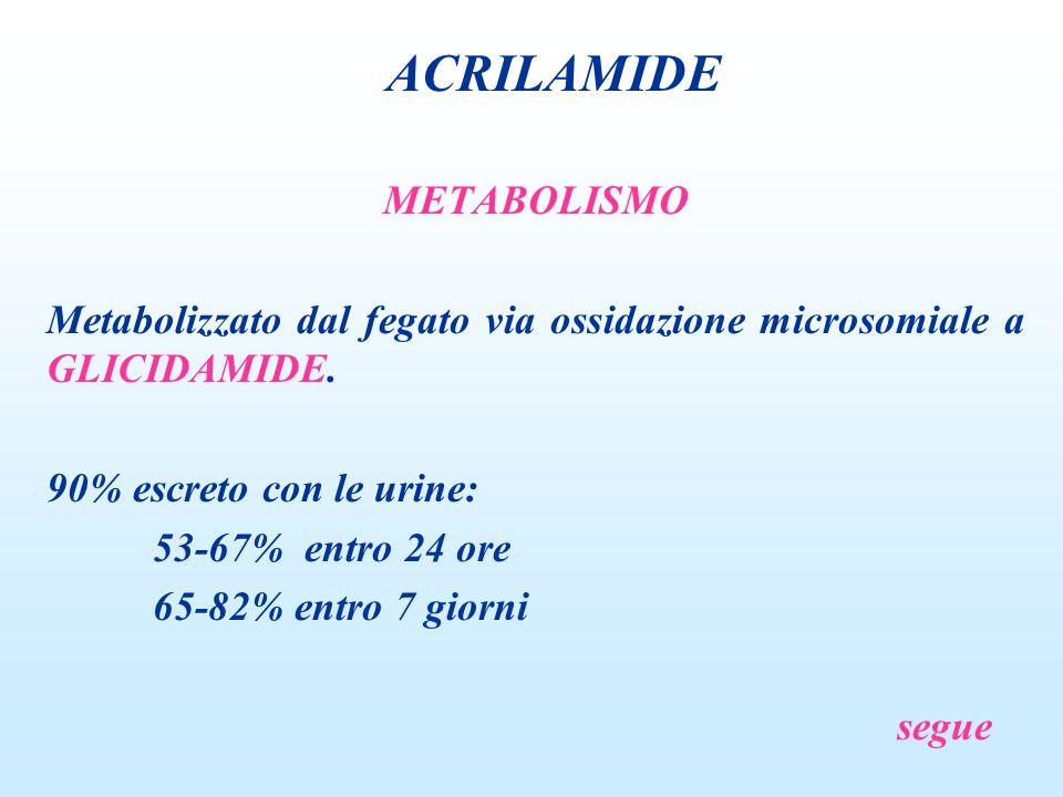 METABOLISMO Escrezione urinaria bifasica: componente inizialet/25 ore componente finalet/28 giorni segue ACRILAMIDE