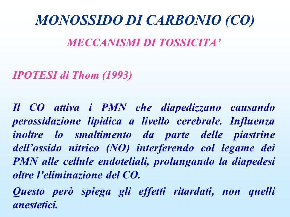 MECCANISMI DI TOSSICITA IPOTESI di Thom (1993) Il CO attiva i PMN che diapedizzano causando perossidazione lipidica a livello cerebrale. Influenza ino