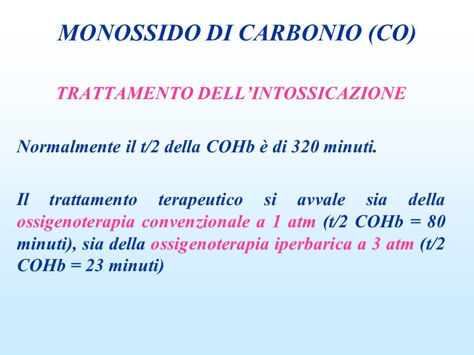 TRATTAMENTO DELLINTOSSICAZIONE Normalmente il t/2 della COHb è di 320 minuti. Il trattamento terapeutico si avvale sia della ossigenoterapia convenzio