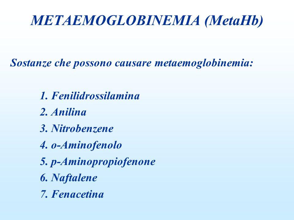 Sostanze che possono causare metaemoglobinemia: 1. Fenilidrossilamina 2. Anilina 3. Nitrobenzene 4. o-Aminofenolo 5. p-Aminopropiofenone 6. Naftalene