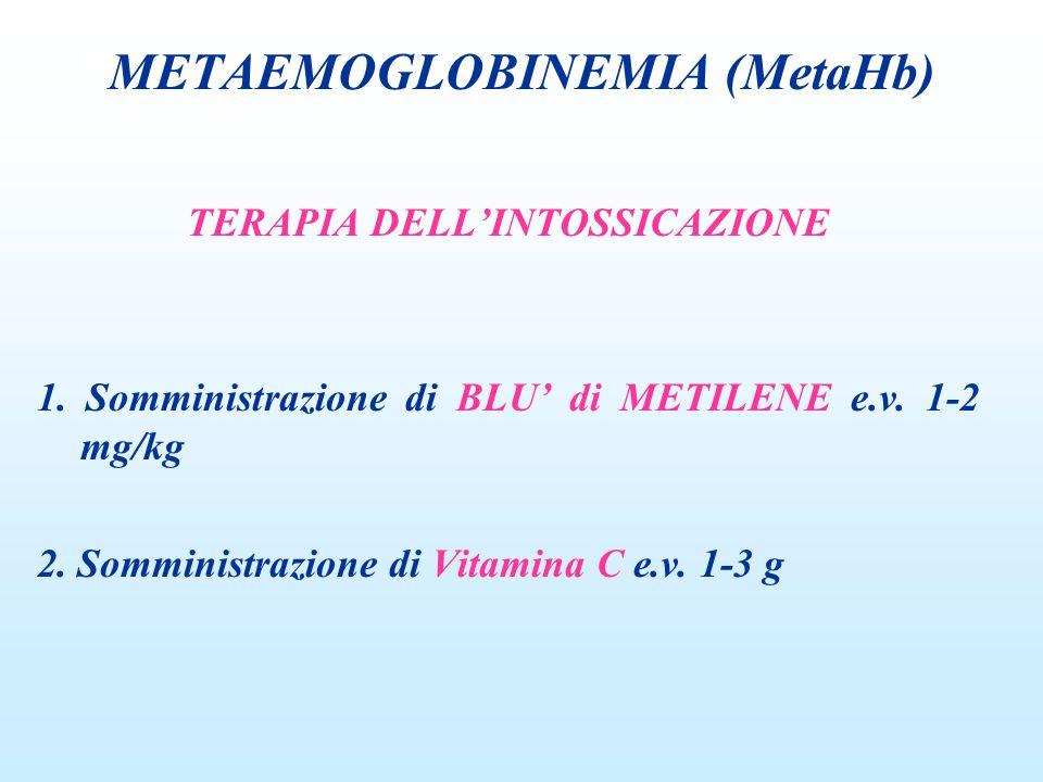 TERAPIA DELLINTOSSICAZIONE 1. Somministrazione di BLU di METILENE e.v. 1-2 mg/kg 2. Somministrazione di Vitamina C e.v. 1-3 g METAEMOGLOBINEMIA (MetaH