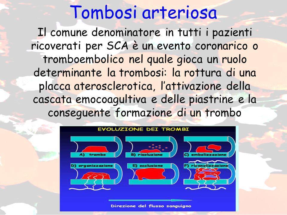 Tombosi arteriosa Il comune denominatore in tutti i pazienti ricoverati per SCA è un evento coronarico o tromboembolico nel quale gioca un ruolo deter