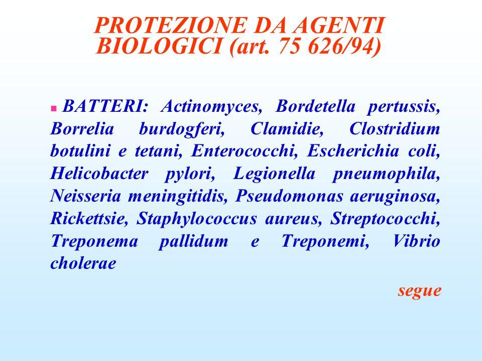 PROTEZIONE DA AGENTI BIOLOGICI (art. 75 626/94) BATTERI: Actinomyces, Bordetella pertussis, Borrelia burdogferi, Clamidie, Clostridium botulini e teta
