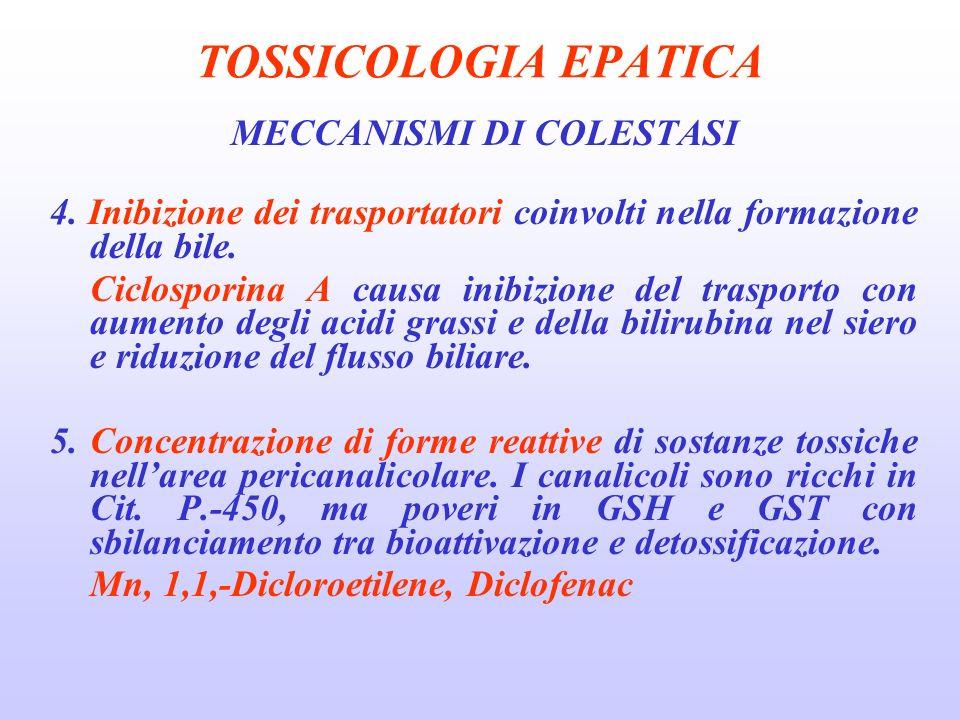 TOSSICOLOGIA EPATICA MECCANISMI DI COLESTASI 4. Inibizione dei trasportatori coinvolti nella formazione della bile. Ciclosporina A causa inibizione de