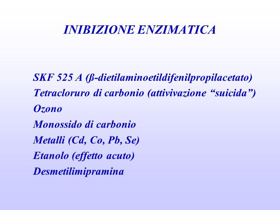 INIBIZIONE ENZIMATICA SKF 525 A (ß-dietilaminoetildifenilpropilacetato) Tetracloruro di carbonio (attivivazione suicida) Ozono Monossido di carbonio M
