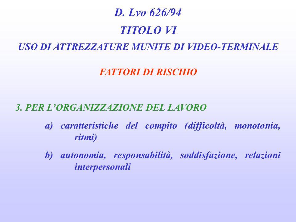 D. Lvo 626/94 TITOLO VI USO DI ATTREZZATURE MUNITE DI VIDEO-TERMINALE FATTORI DI RISCHIO 2. PER LAMBIENTE DI LAVORO a) qualità dellaria b) microclima