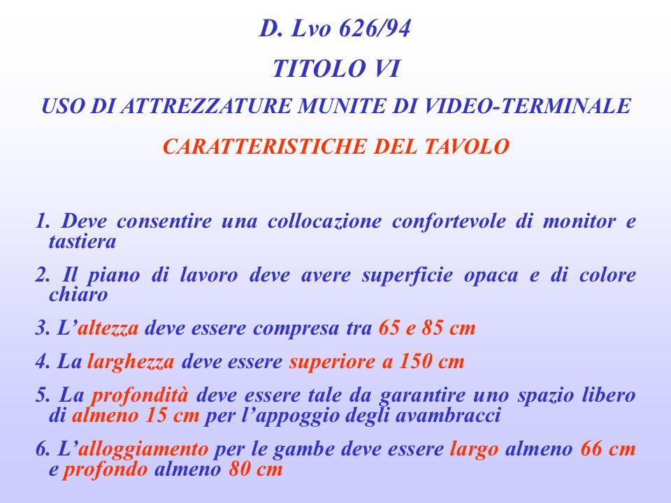 D. Lvo 626/94 TITOLO VI USO DI ATTREZZATURE MUNITE DI VIDEO-TERMINALE CARATTERISTICHE DELLA STRUMENTAZIONE 1. MONITOR: a) forma, dimensioni e disposiz