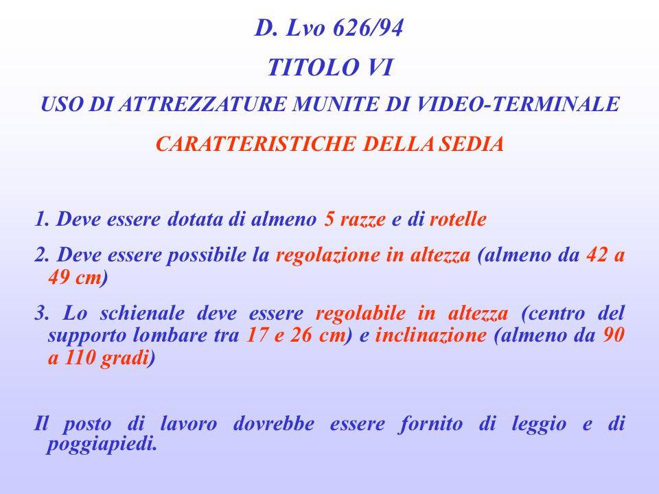 D. Lvo 626/94 TITOLO VI USO DI ATTREZZATURE MUNITE DI VIDEO-TERMINALE CARATTERISTICHE DEL TAVOLO 1. Deve consentire una collocazione confortevole di m