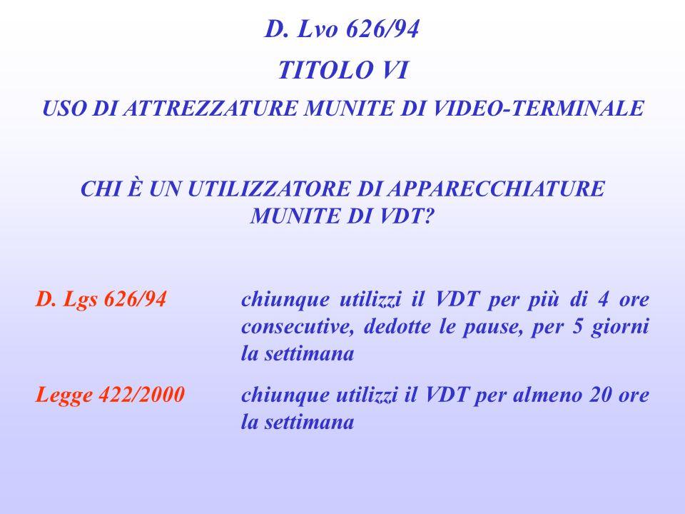 LEGISLAZIONE precedente D. Lvo 626/94 DPR 319/90art. 12 nei primi tre mesi di gravidanza le lavoratrici madri non possono essere adibite ai videotermi