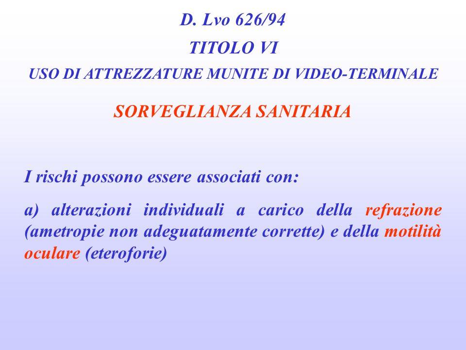 D. Lvo 626/94 TITOLO VI USO DI ATTREZZATURE MUNITE DI VIDEO-TERMINALE SORVEGLIANZA SANITARIA I rischi per lapparato visivo sono connessi con lintensit