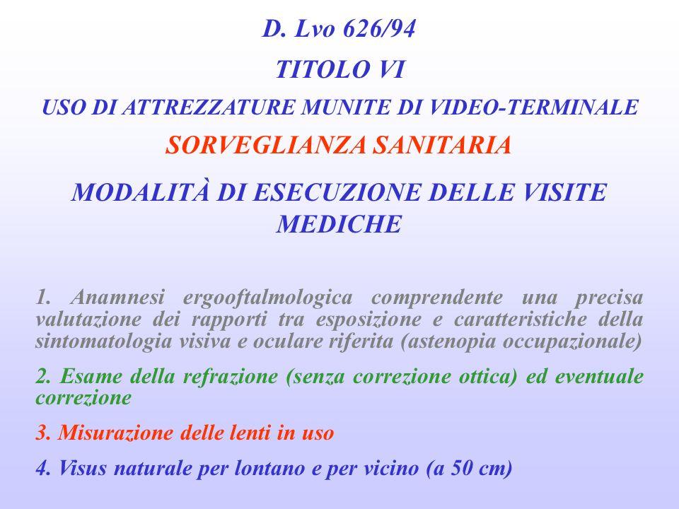 D. Lvo 626/94 TITOLO VI USO DI ATTREZZATURE MUNITE DI VIDEO-TERMINALE SORVEGLIANZA SANITARIA Si attua per prevenire: 1. Disagi e danni per la vista e