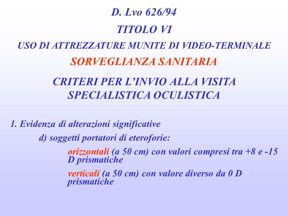 D. Lvo 626/94 TITOLO VI USO DI ATTREZZATURE MUNITE DI VIDEO-TERMINALE SORVEGLIANZA SANITARIA DEFINIZIONI FORIAdisallineamento latente degli occhi, mas